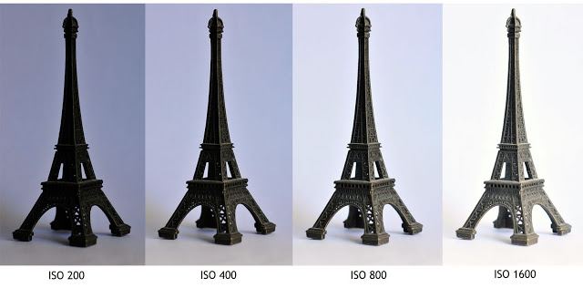 iso_comparison_example